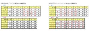 【中学生・高校生・大学生限定】全日本選手権出場のための義塾開設